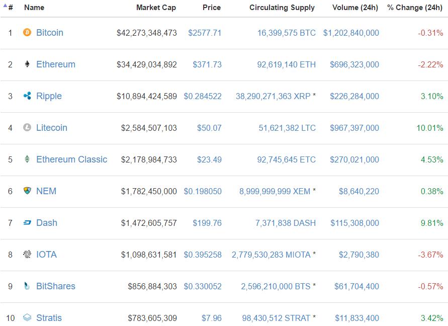 QUE.com.Bitcoin.2577
